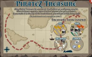 TreasureLeaderboard