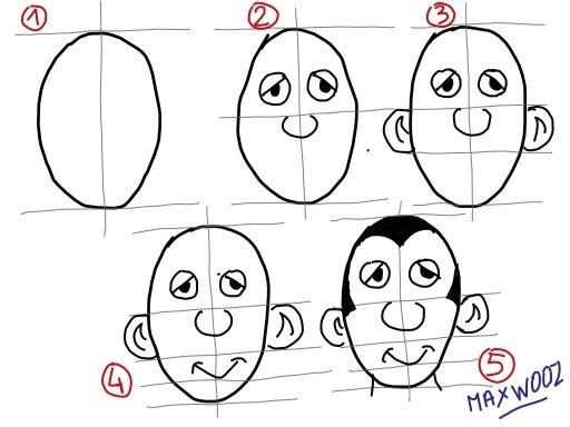 Exceptionnel Astuce de Dessin 1: Dessiner un visage proportionné | Woozworld News UU05